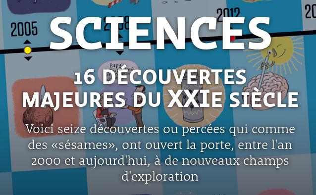 Un exemple de timeline du journal Le Temps à propos des grandes découvertes scientifiques