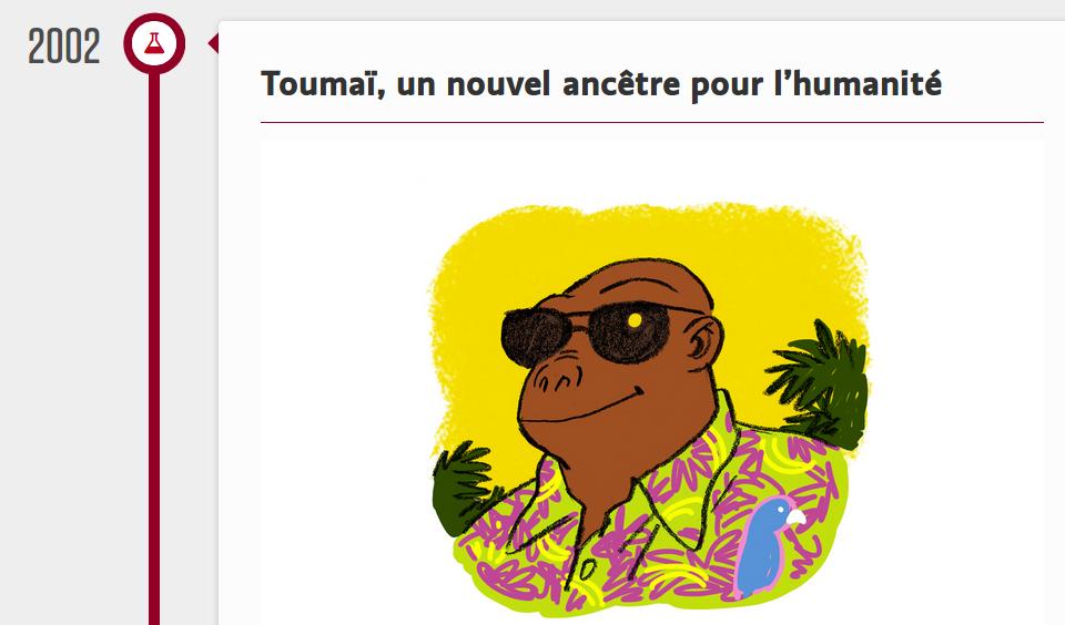 """La première partie de la timeline """"Sciences"""" du journal Le Temps, portant sur Toumaï, """"l'ancêtre de l'humanité""""."""