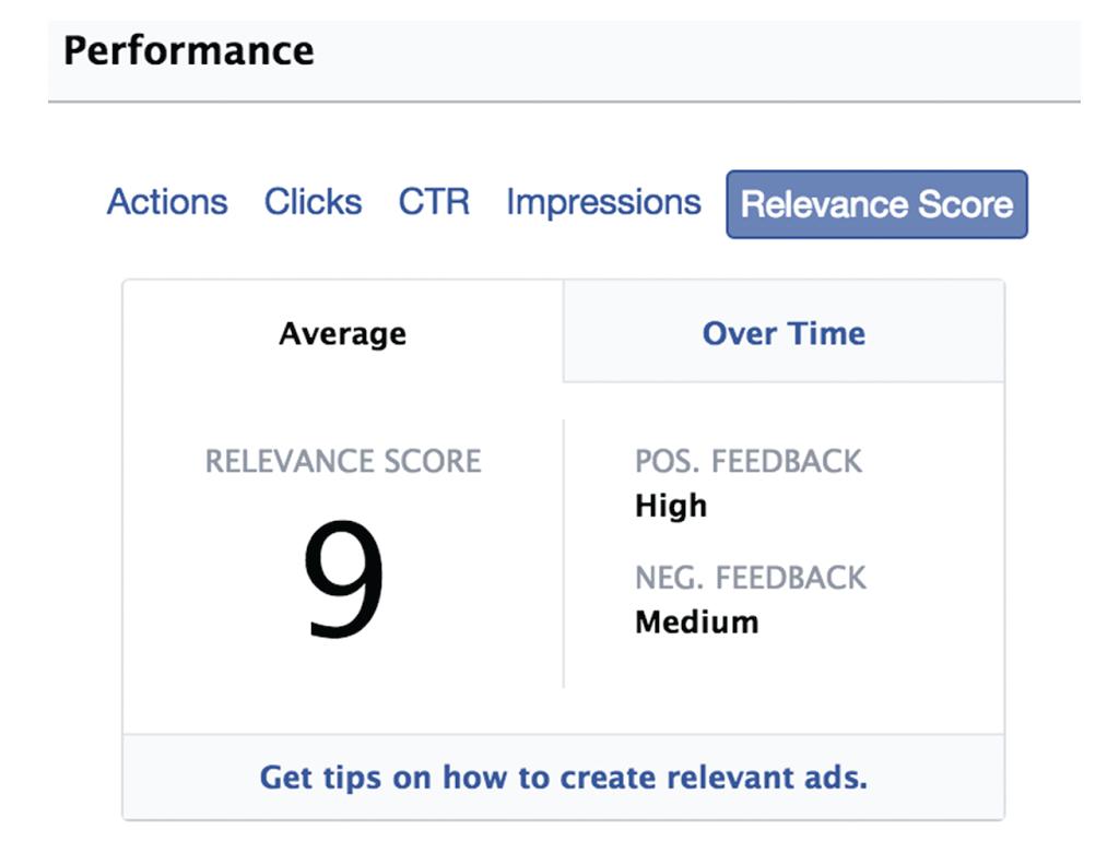 Un score de pertinence est indiqué pour chacune des publicités Facebook.